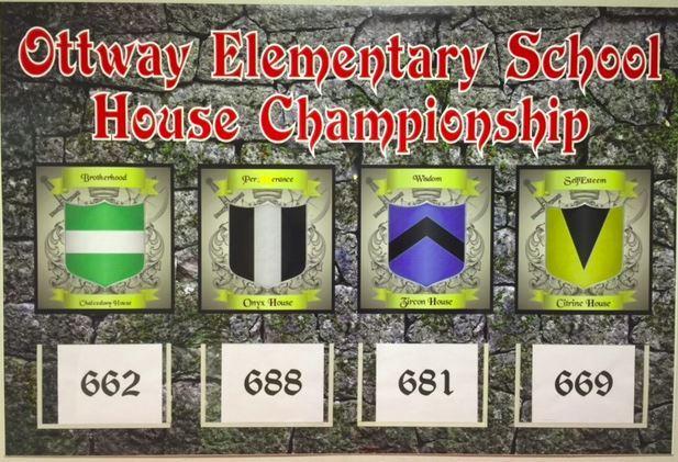 House Championship Scoreboard
