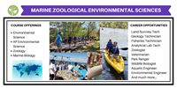 Marine, and Environmental, Zoological, Environmental Sciences Academy