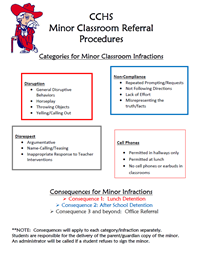 Minor Referral Procedures